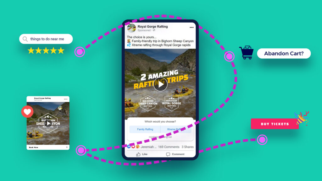 Tourism remarketing - how it works